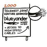 Telewest-BlueYonder